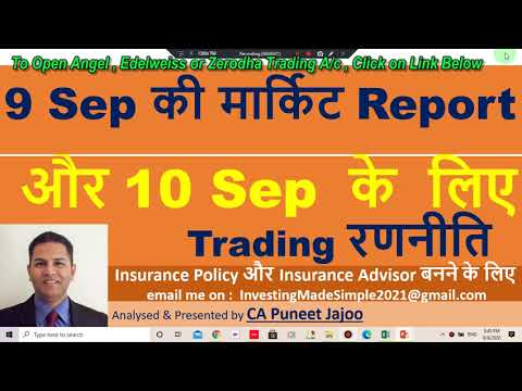 Stock Market Report | Trading Strategy for Tomorrow | Market Analysis & Strategy for Tomorrow |9 Sep