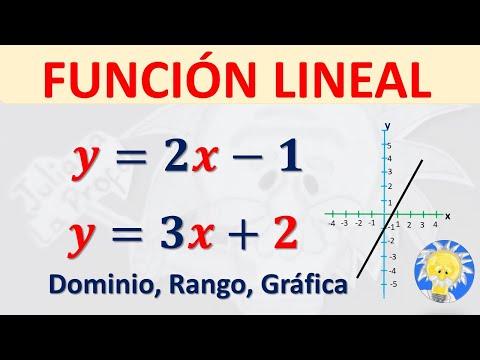 Gráfica, Dominio y Rango Función Lineal