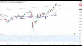 Dax30 – Richtungslos durch unentschlossene Wall Street!
