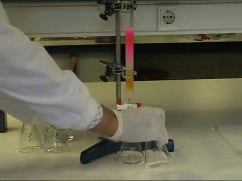 Cromatografia en columna de sustancias coloreadas