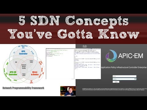 5 SDN Concepts You've Gotta Know - YouTube
