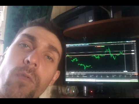 Bitkoino kursas šiandien
