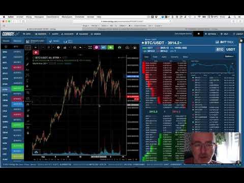 Banken, hun verborgen agenda's en de (koers van de) Bitcoin