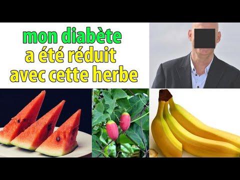 Testpoloski pour le diabète