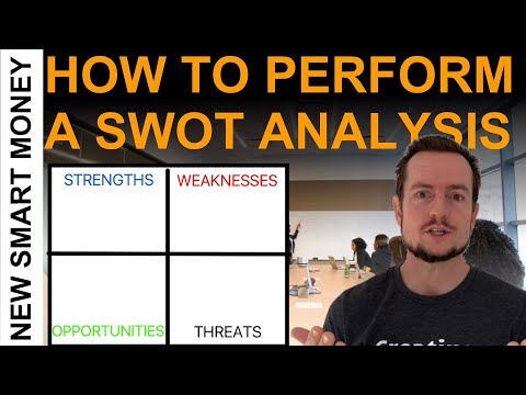, title : 'SWOT Analysis: What, How and SWOT Analysis Example
