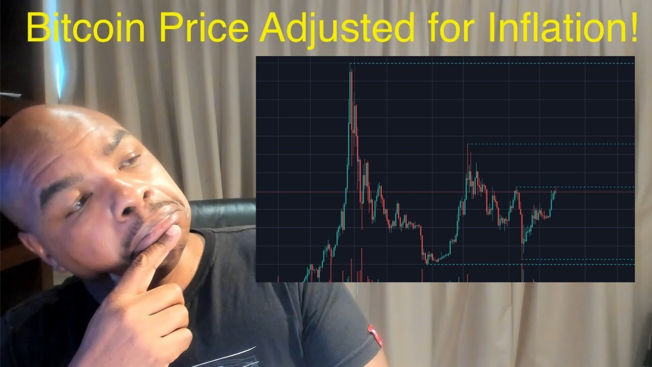 OH MY!!! THIS CRAZY BITCOIN CHART PREDICTS THE PRICE LIKE AN ORACLE SINCE 4 YEARS!!!!!