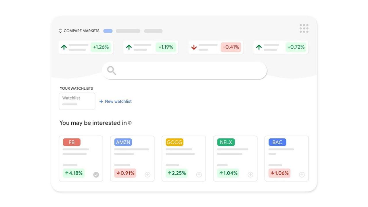 Fulfill the brand-new Google Financing thumbnail