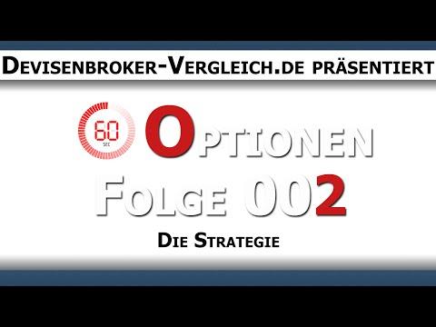 Deutsche bank trading kosten