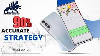 90 % Accurate Institutional Strategy. Order flow