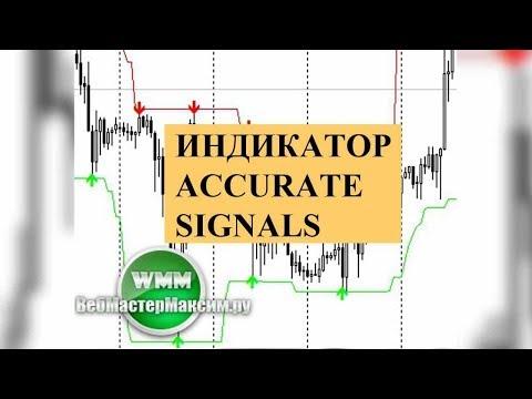 Торговля сигналами бинарных опционами