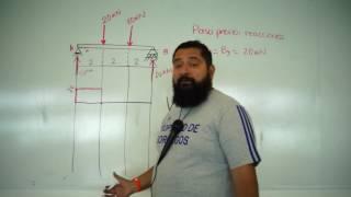 Diagramas en vigas: ejemplo 1