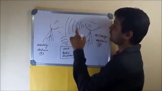BASICS OF GSM LECTURE 1