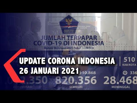 Update Corona 26 Januari: Positif Covid-19 di Indonesia Tembus 1 Juta Kasus!