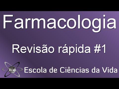 Medicina de eczema de pregos
