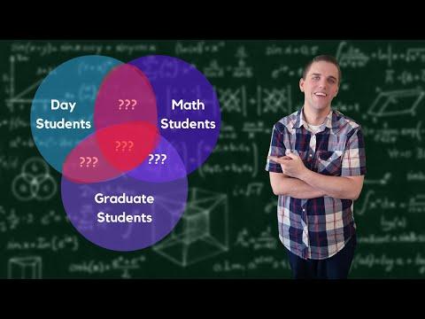 Using Venn Diagrams to Solve Applied Discrete Math Problem ...