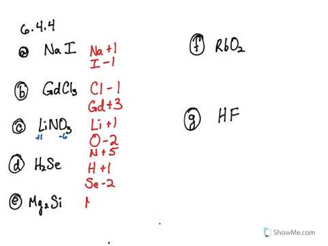 6 5: Classifying Chemical Reactions (Redox) (Problems