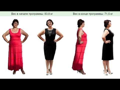 Проблема лишнего веса сша