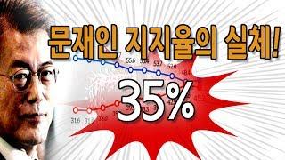 충격! 문재인 지지율의 실체 35% (진성호의 돌저격) / 신의한수