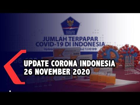 update corona november positif sembuh meninggal dunia
