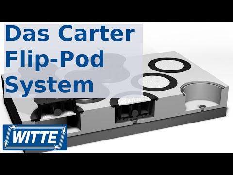 FLIP-POD Vakuum-Spannsystem (deutsch)