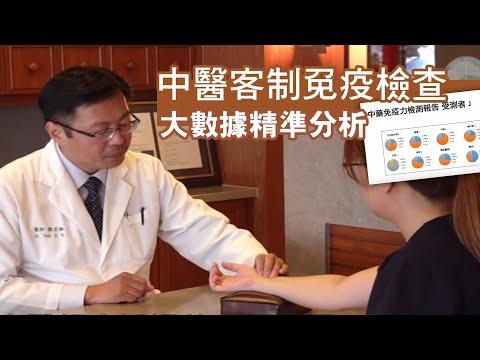中醫免疫檢查
