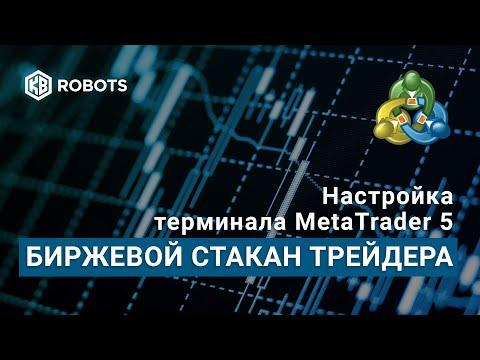 Операции на рынке форекс