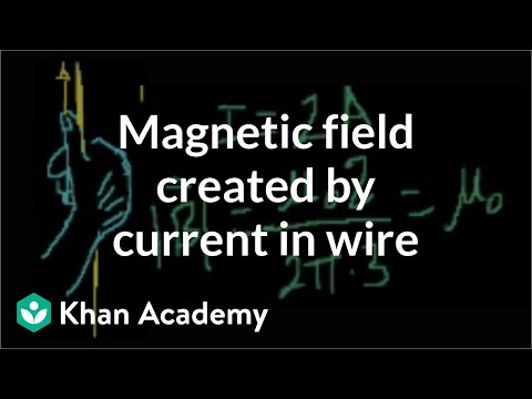 Magnetic field created by a current carrying wire (video