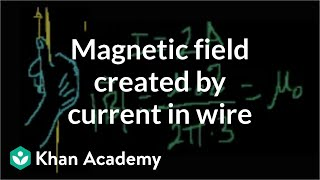 Magnetism 6: Magnetic field due to current