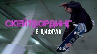 Скейтбординг в цифрах
