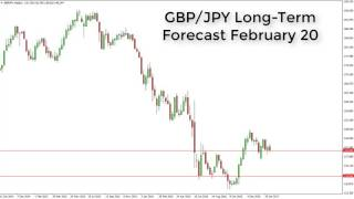 GBP/JPY - GBP/JPY Technical for the week of February 20 2017 by FXEmpire.com
