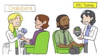 Corporate Wellness, Employee Wellness, and Biometric Testing Supplies