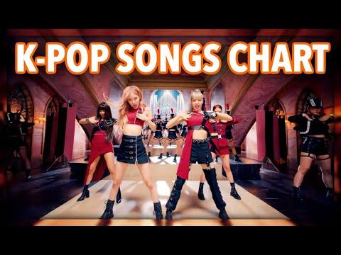 K-POP SONGS CHART | APRIL 2019 (WEEK 2)