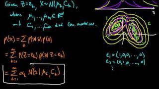 (ML 16.6) Gaussian mixture model (Mixture of Gaussians)