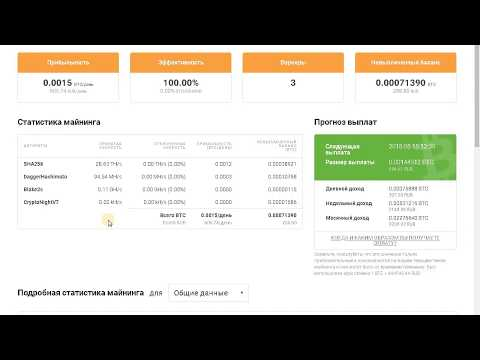 Whatsminer M3 Firmware Update - смотреть онлайн на Hah Life