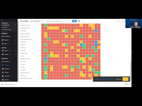 Using MarketMuse to Write a LeoFinance io Article
