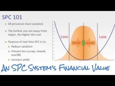 Lessons for documenting the monetary value of SPC to justify the investment. (WinSPC V8)