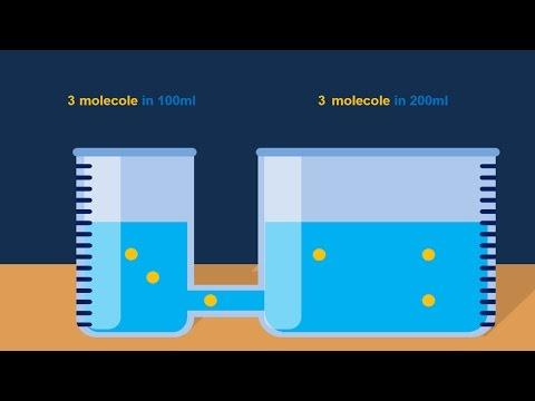 Osmosi e diffusione