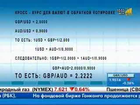 Форекс котировки валют акции фьючерсы