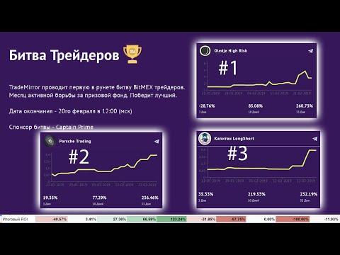 Украинские бинарные опционы