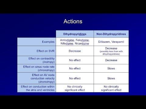 Kvėpavimo technikos kvėpavimas dėl hipertenzijos