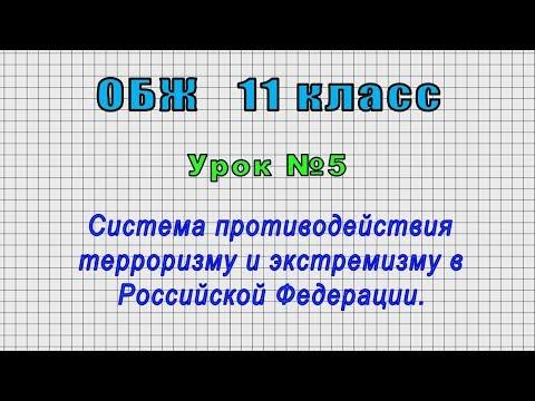 ОБЖ 11 класс (Урок№5 - Система противодействия терроризму и экстремизму в Российской Федерации.)