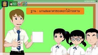 สื่อการเรียนการสอน รูปสมมาตร (ตอนที่ 2) ป.4 คณิตศาสตร์