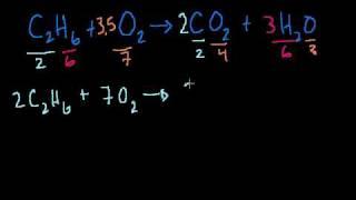 Grade 10 Science |Balancing Chemical Equations | Khan Academy