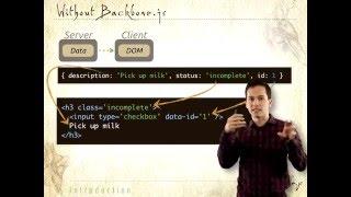 Beginner Backbone.js Tutorial (Level 1)