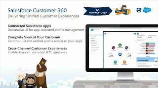 How to Integrate Commerce, Marketing and Service Using Salesforce Customer 360
