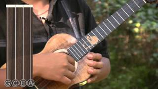 Uke Minutes 82 - Flamenco Fingerpicking I
