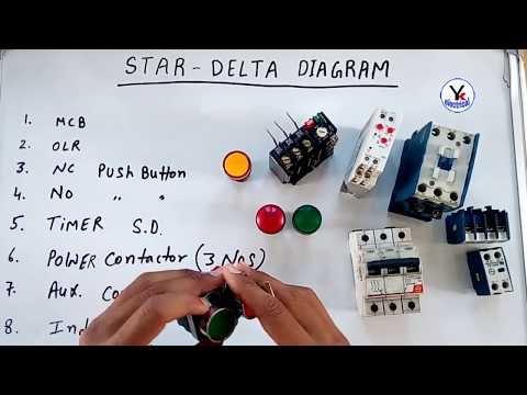 Star delta starter control circuit in hindi electric guru star delta starter diagram in hindi urdu yk electrical swarovskicordoba Gallery