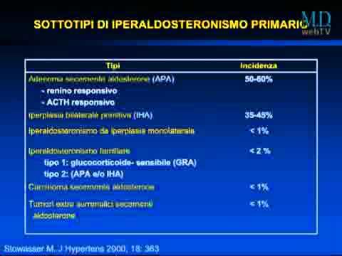 Artrite e trattamento dellipertensione