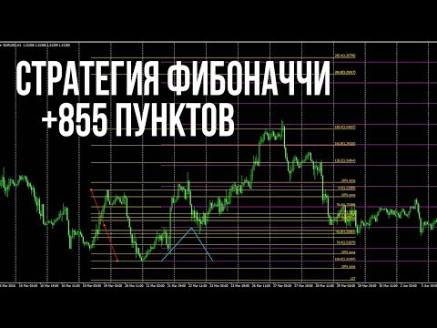 Forex rus usd