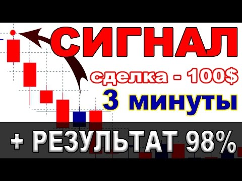 Лучшая стратегия для бинарных опционов на 60 секунд iq option